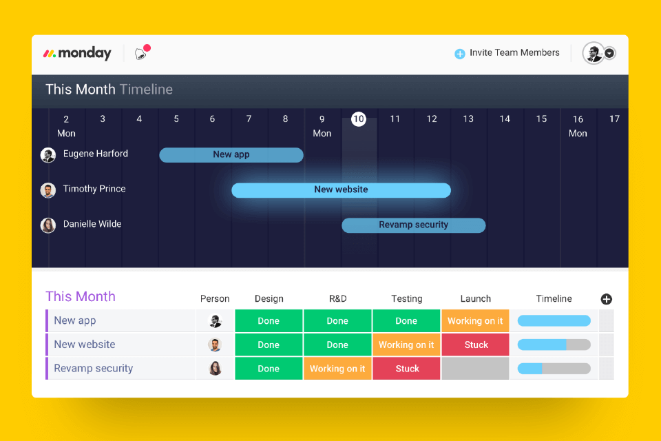 monday visual project management tool